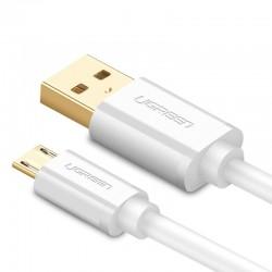 Câble de charge et transfert de données